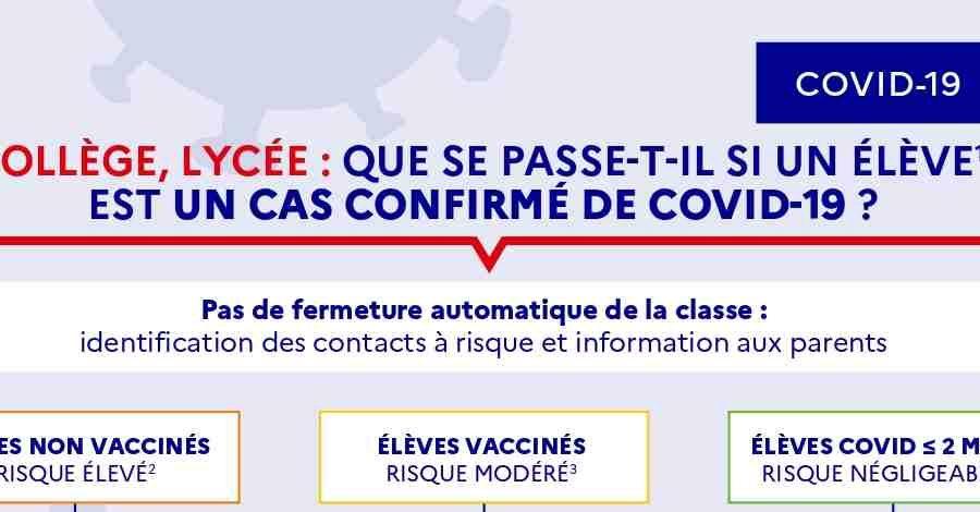 QUE SE PASSE-T-IL SI UN ÉLÈVE EST UN CAS CONFIRMÉ DE COVID-19 ?